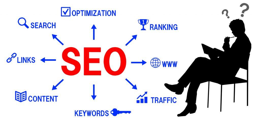 SEO対策 WEBマーケティング