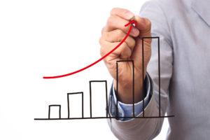 ブランドの資産価値の上昇